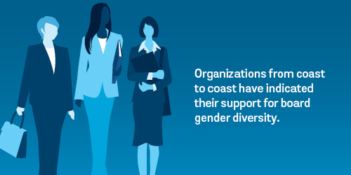 "Three silhouettes of women in business attire appear in shades of blue on the left. The background is a brighter shade of blue. On the right side the following text appears in white: ""Organizations from coast to coast have indicated their support for board gender diversity."""
